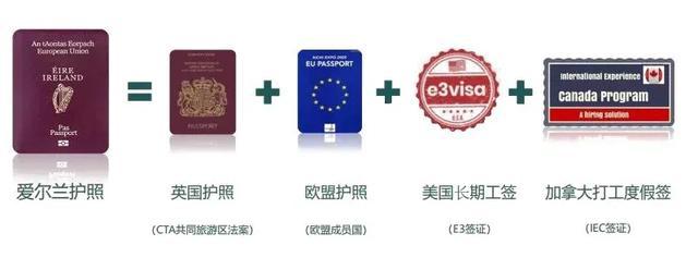 疫情下全球护照排行重新洗牌!谁才是护照界真正的C位担当?