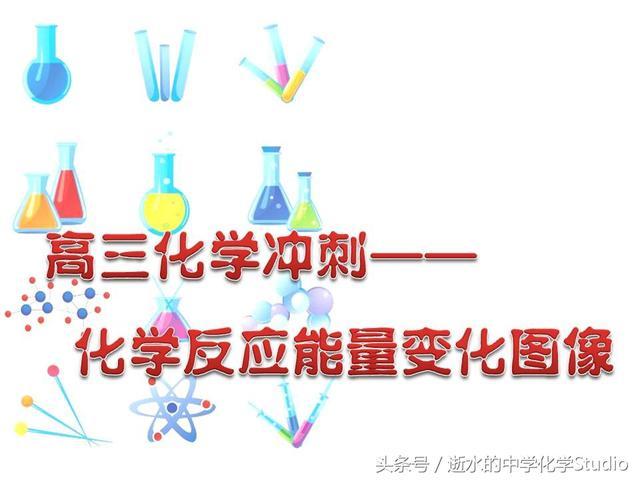 高三化学冲刺——化学反应能量变化图像