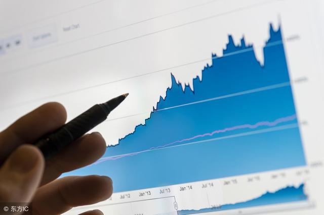 中国股市2638点,2638点对市场意味着什么?