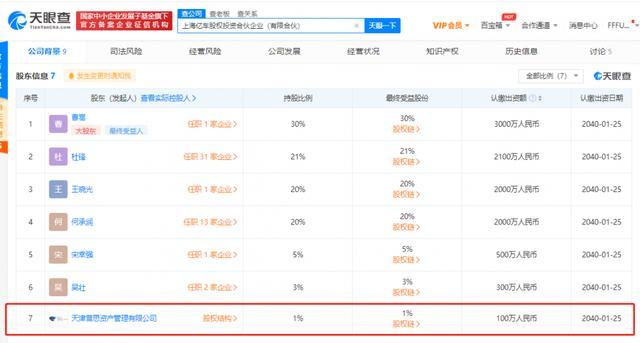 王思聪关联企业天津市普思投资管理有限责任公司