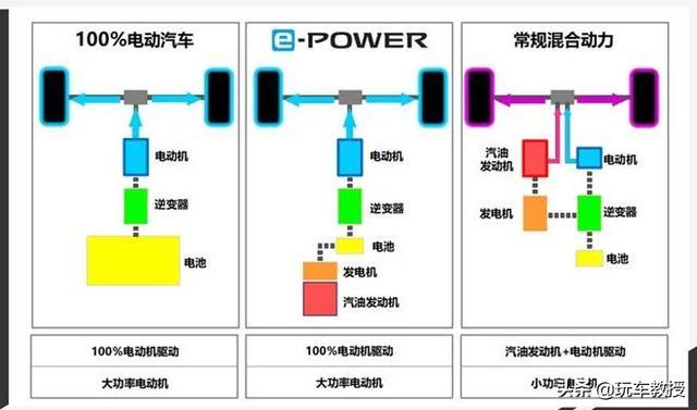 年度最佳!油耗2.67L!日本权威推荐的车型有多好?插图5
