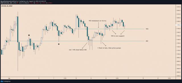 比特币突破1.2万美元失败,但可能会出现爆炸性上涨的原因-今日股票_股票分析_股票吧