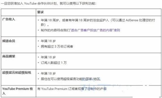 国外网赚项目:YouTube(油管)有声小说玩法,躺着稳赚美金