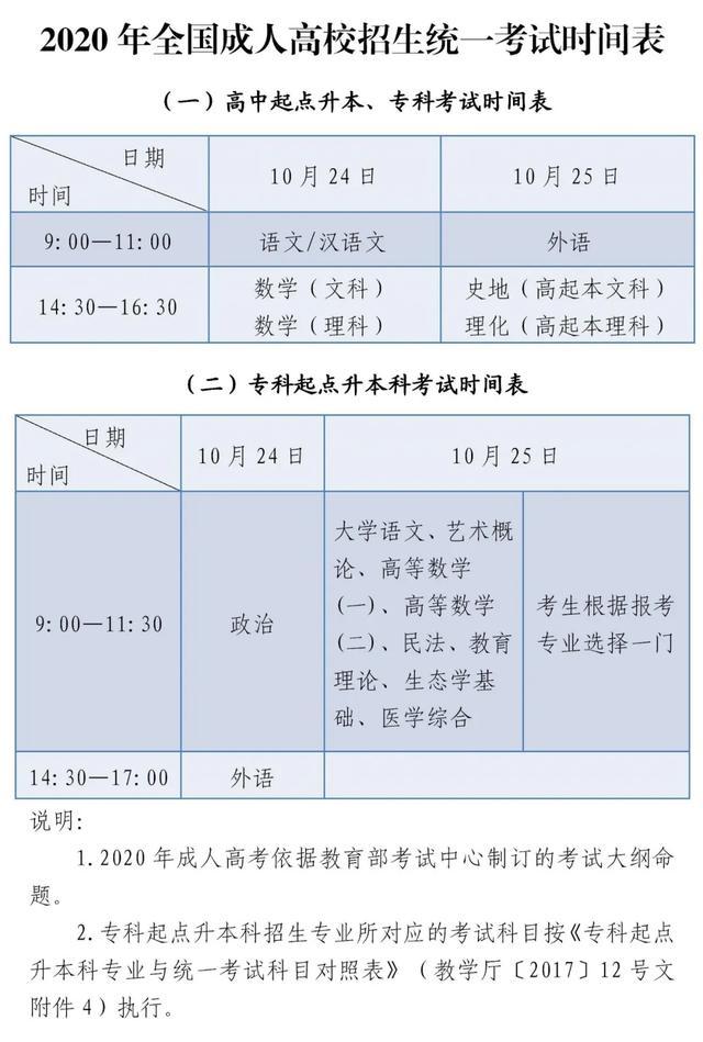 全国成人高考安排在10月24日至25日举办插图1