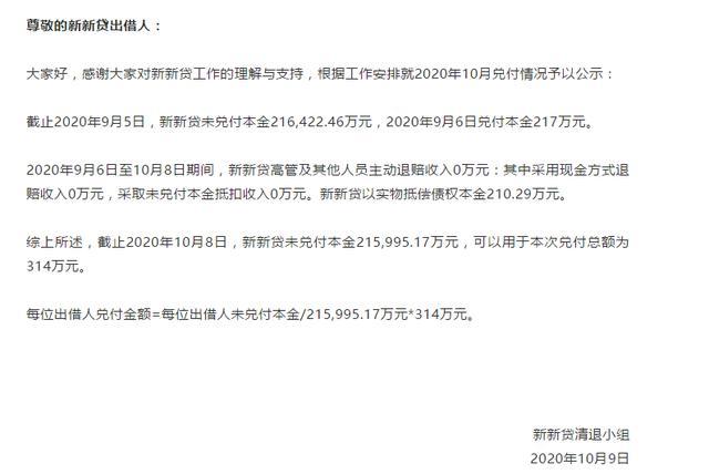 一P2P兑付数据:本月可兑付314万 未兑付本金近21.6亿