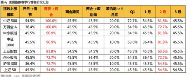 2021开门红!华夏基金十大ETF榜单送上