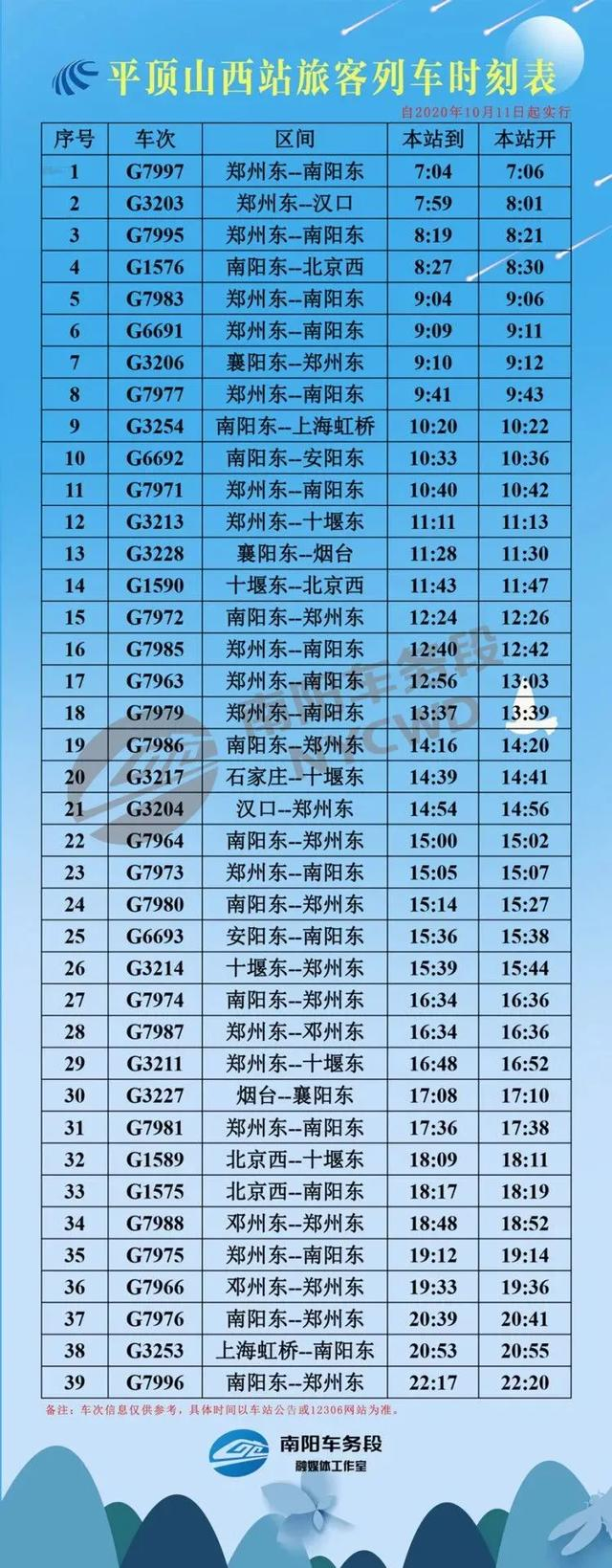 10月11日调图,平顶山西站高铁时刻表抢先看_平顶山生活网插图1