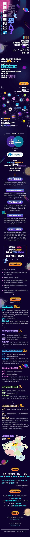 河南播送电视台招人了插图