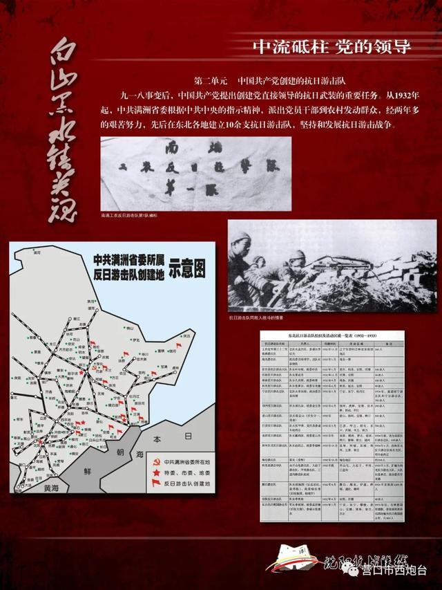 白山黑水铸英魂 ——东北军民14年抗战史实展-第9张