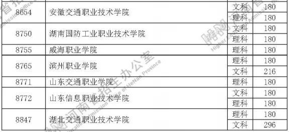 速看!定向培养士官院校2020年在河南省招生体检、口试掌握分数线宣布插图1
