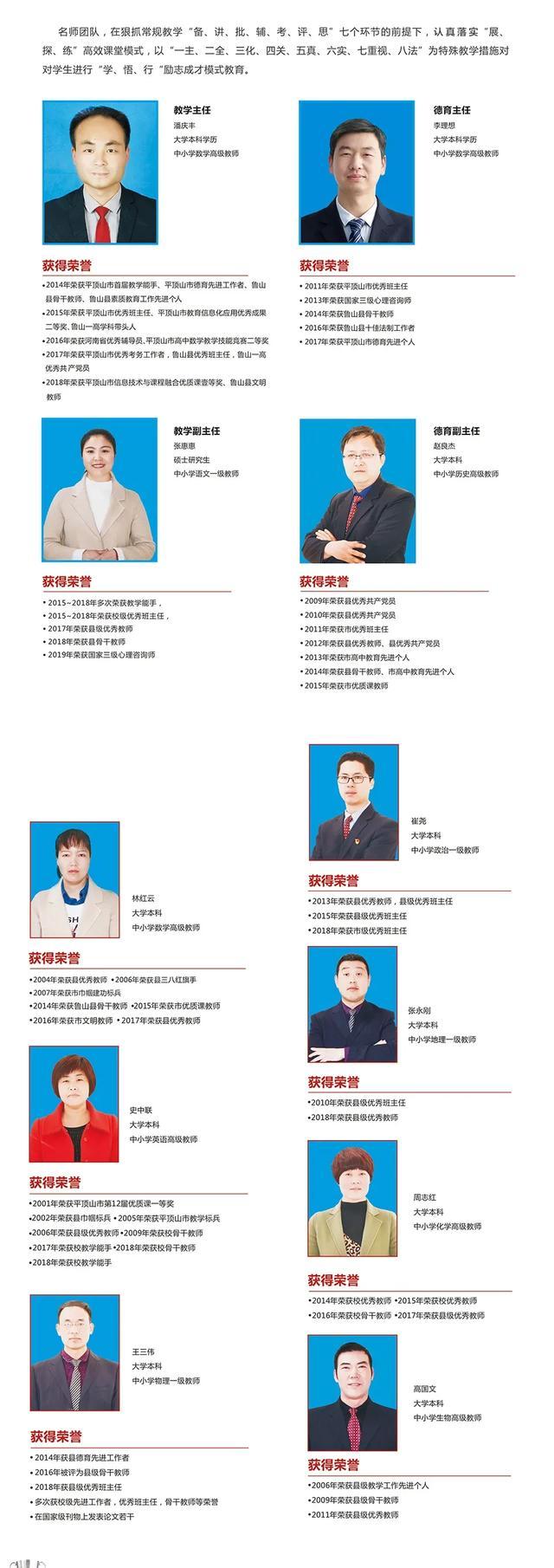 鲁山县兴源高级中学2020年招生简章插图6