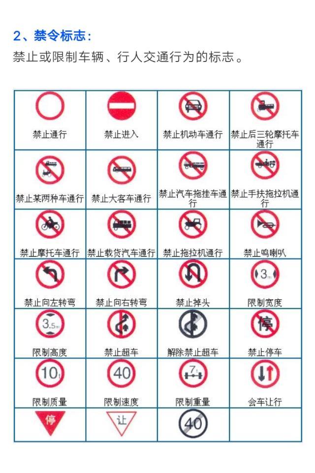 驾照没考有口诀了,不要等需要时找不到(值得收藏)插图(3)