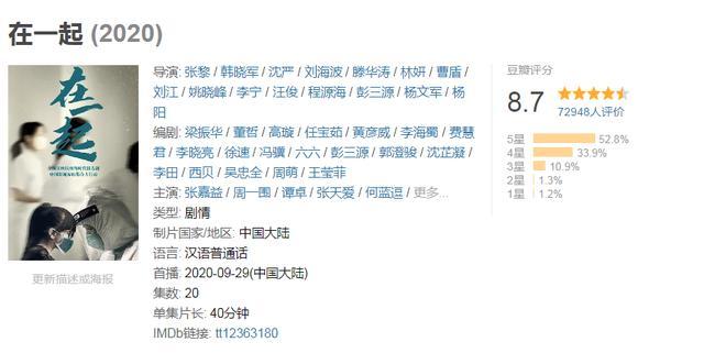 20年十大热门高分国产剧:《装台》曲高和寡,《棋魂》未入前三插图24