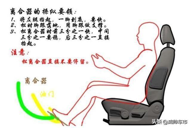 五年老教练总结科目三考试详细过程,助你早日拿到驾照插图(2)