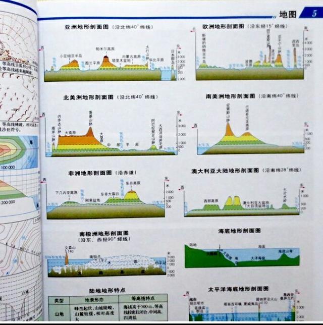 中学地理高考图册.综合版(1)