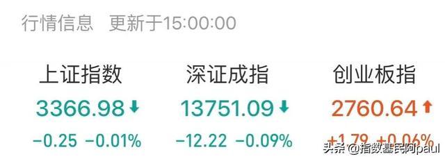 昨日收益1万 今年收益28万 收益率82%