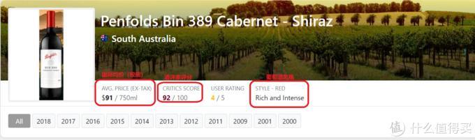 「只买对的,不买贵的」持平国际均价的高分金奖葡萄酒推荐插图