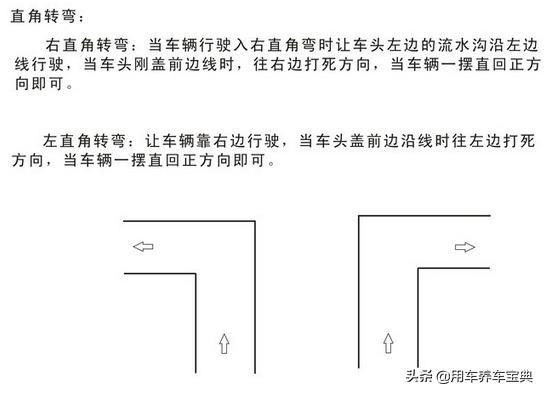 科目二考试详细图解,有时间多看看,多看几遍准能一把通过插图(1)