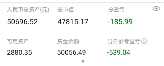 股票实盘展示,【陆家嘴龙总】5万实盘炒股(第一天)