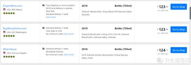 「只买对的,不买贵的」持平国际均价的高分金奖葡萄酒推荐插图6