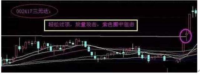 股市7条经验告诉你,只要炒股方法得