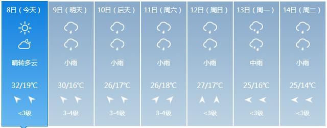 你看,赤峰雨雨雨又安排上了!!(图10)