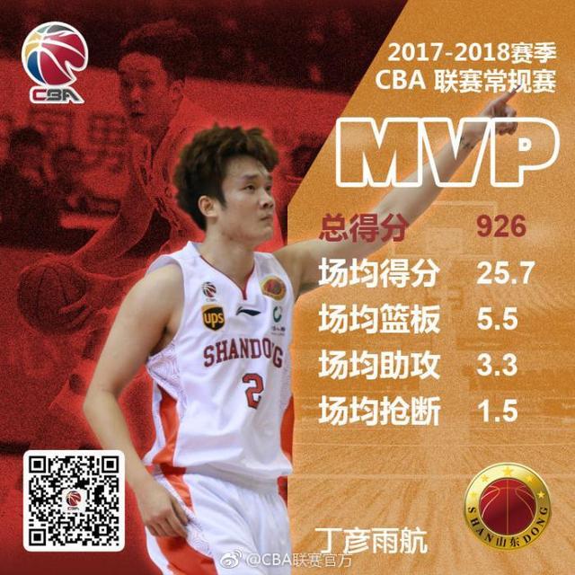 """""""丁彦雨航风波""""落幕:中国职业篮球,别让遗憾重演-第10张"""