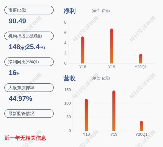 柳药股份:董事、高管陈洪、唐贤荣、苏春燕等人合计减持约113万股-今日股票_股票分析_股票吧