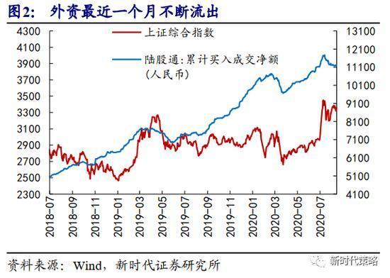 新时代策略:调整可能已经结束 再次开始进攻-今日股票_股票分析_股票吧