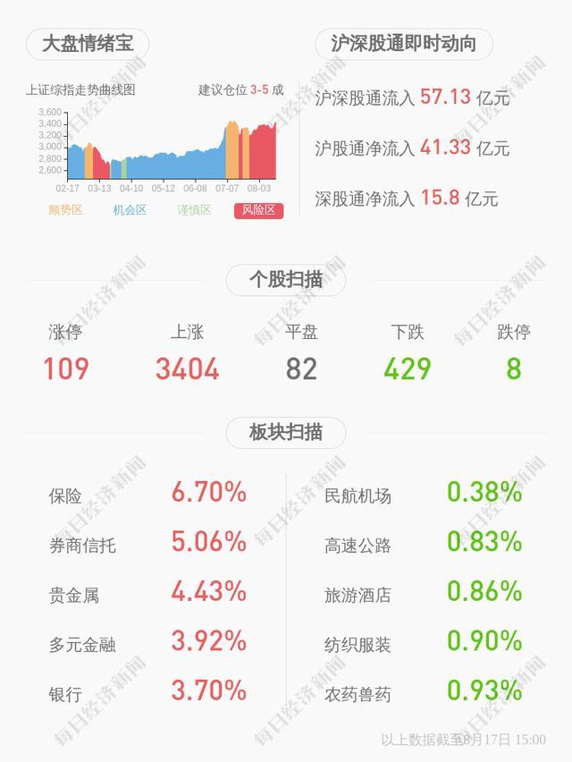 浙江永强:上半年净利润约6.08亿元,同比增加70.70%-今日股票_股票分析_股票吧