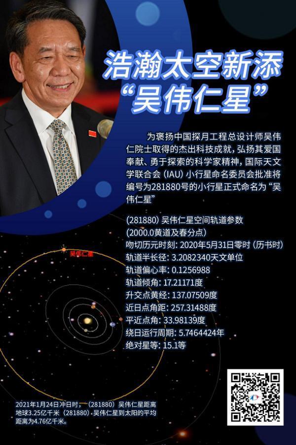 """太空又多了一颗中国星——""""吴伟仁星""""【www.smxdc.net】"""