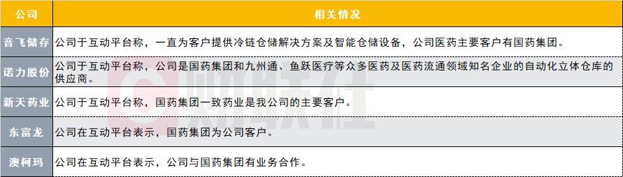 国药集团新冠疫苗在北京武汉开放预约接种 概念股名单来了