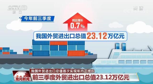 我国外贸进出口总值首次实现年内正增长