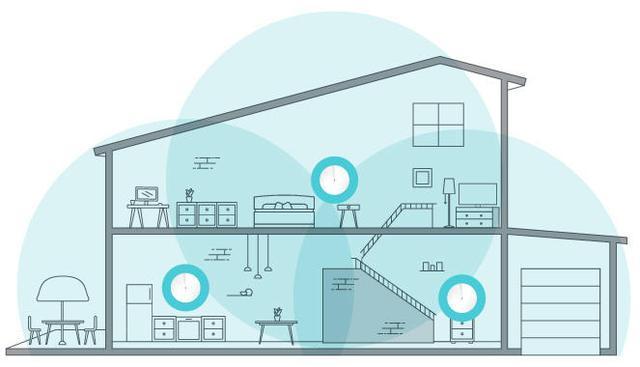 明年开始,你家的路由器应该升级Wi-Fi 6了