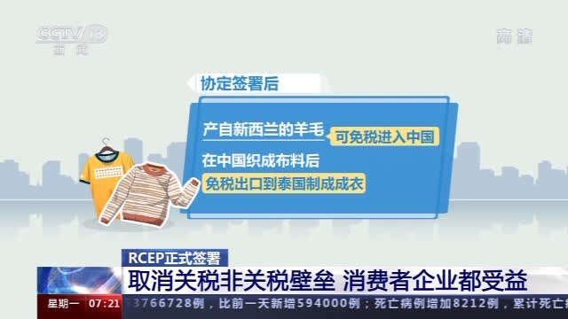 RCEP的正式签署将如何影响你我生活?一文看懂→
