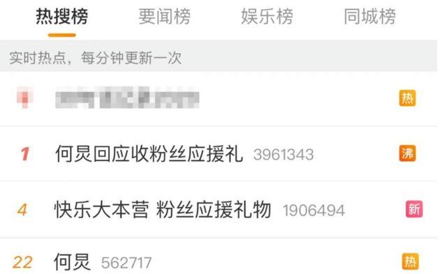 """""""粉头可在北京买几套房!""""何炅收粉丝礼物上热搜,明星应援产业链令人瞠目插图"""