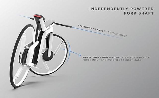 特斯拉电动自行车曝光,充满科技感插图3