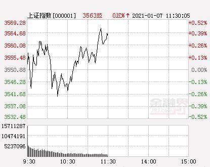 两市37股股票涨停33股票跌停