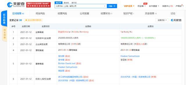北辰轿车(上海市)有限责任公司撤出自然人股东