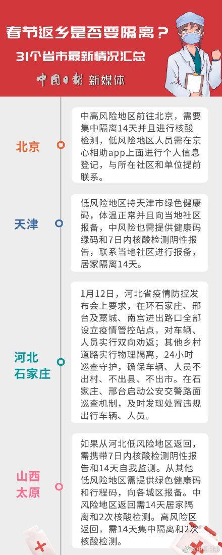 春节返乡是否需要隔离 31个省市最新返乡隔离政策 都在这啦