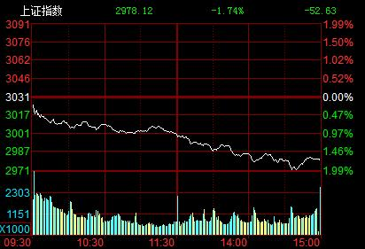 分散染料股票龙头,分散染料价格上扬回归理性,安诺其利润率创十年新高收获涨停