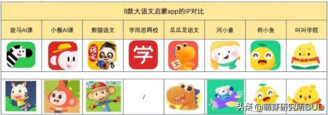 8款热门大语文启蒙app评测,看完瞬间明白娃怎样学习大语文了插图3