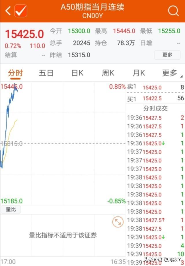 港股跳水跌2.25,明天A股会黑色星期四吗-今日股票_股票分析_股票吧