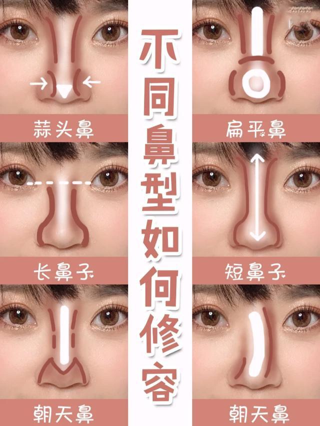 蒜頭鼻畫鼻影,干貨篇:拯救塌鼻子!快來學習整容級鼻影畫法,新手必看修容