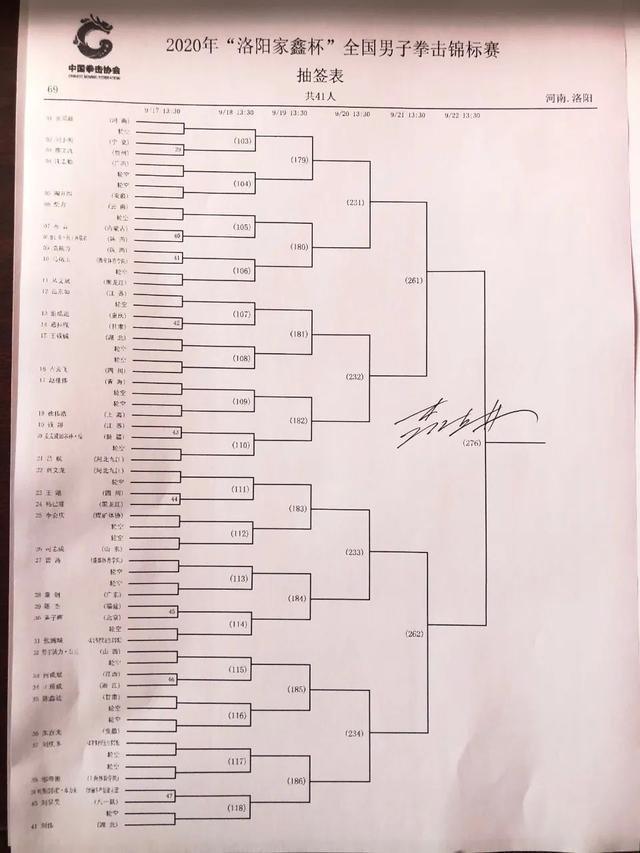 2020年全国男子拳击锦标赛明日开打,各级别抽签对阵揭晓-第8张