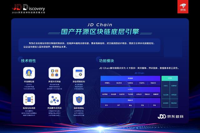 """京东数科探索""""区块链+""""新世代 以可信区块链服务实体产业"""