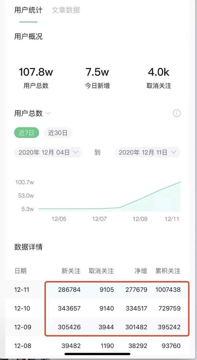 公众号Manchuan被拦截,为何别人能快速排名第一