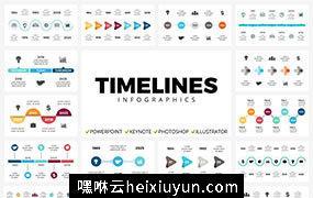 时间线PPT图标模板 Timelines  50 unique slides #2038684