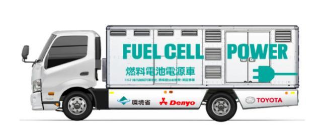 丰田和电友联手开发燃料电池电源车 可以用氢气发电