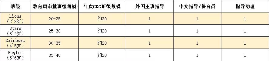 深圳热门幼儿园大PK:维多利亚、加州儿童会、英皇、半岛、金生,谁更胜一筹?